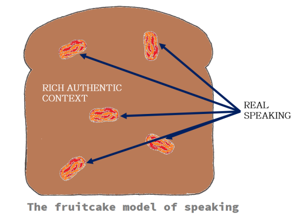 The fruitcake model of speaking
